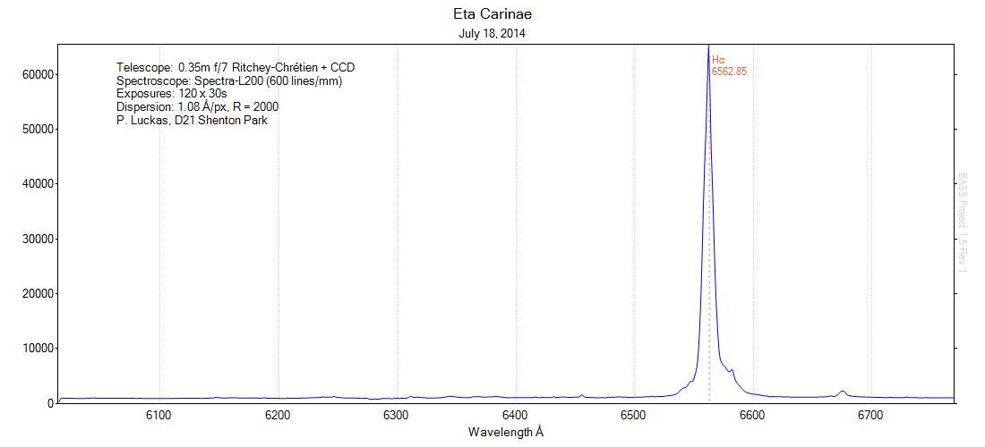 Eta Carina 140718 30s x 120.bass