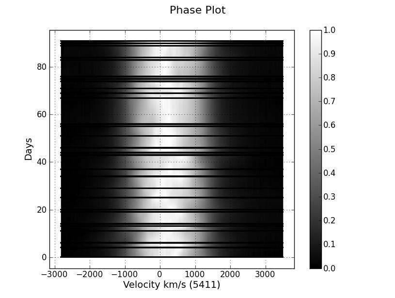 phase_plot_wr6