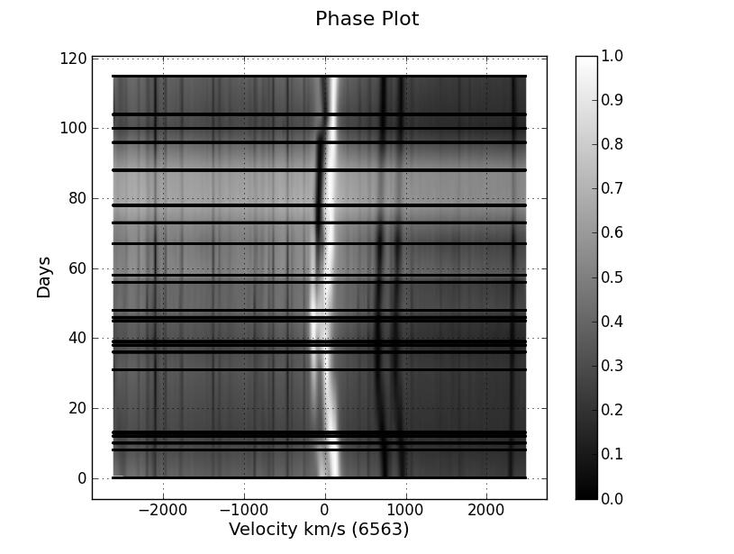 phaseplot_118